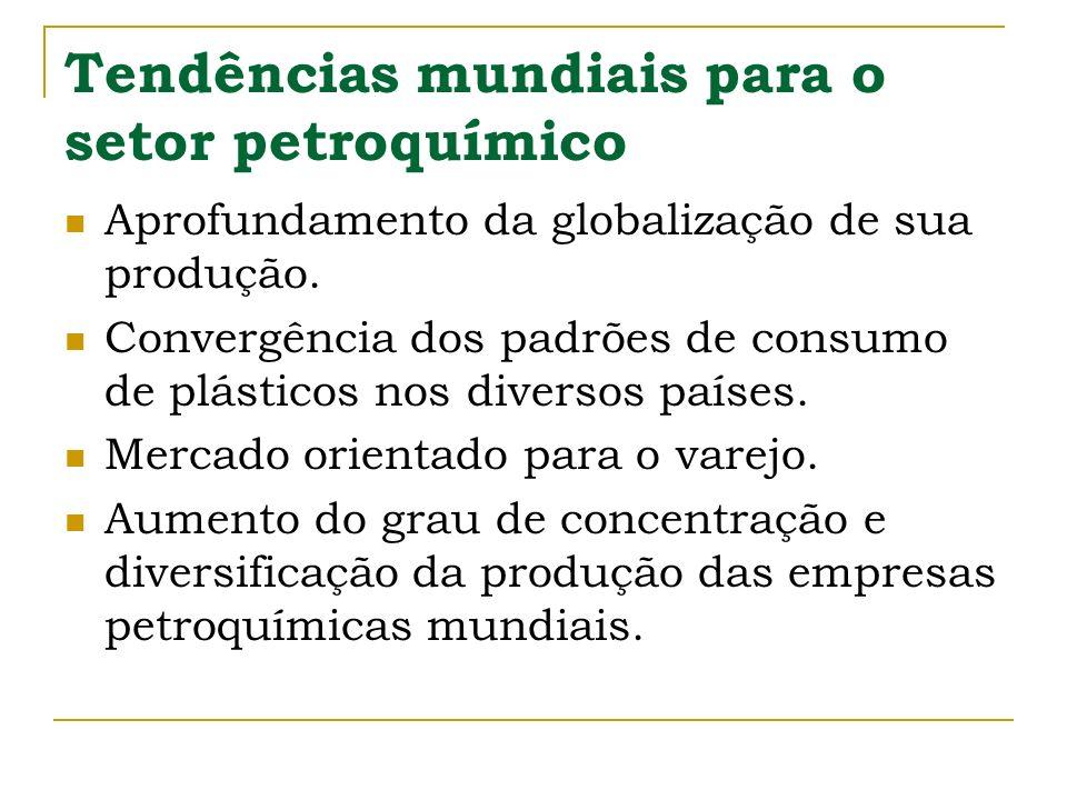 Tendências mundiais para o setor petroquímico