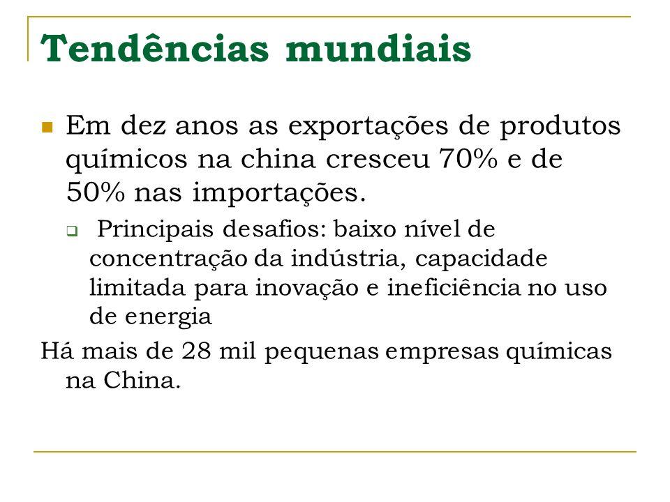 Tendências mundiais Em dez anos as exportações de produtos químicos na china cresceu 70% e de 50% nas importações.
