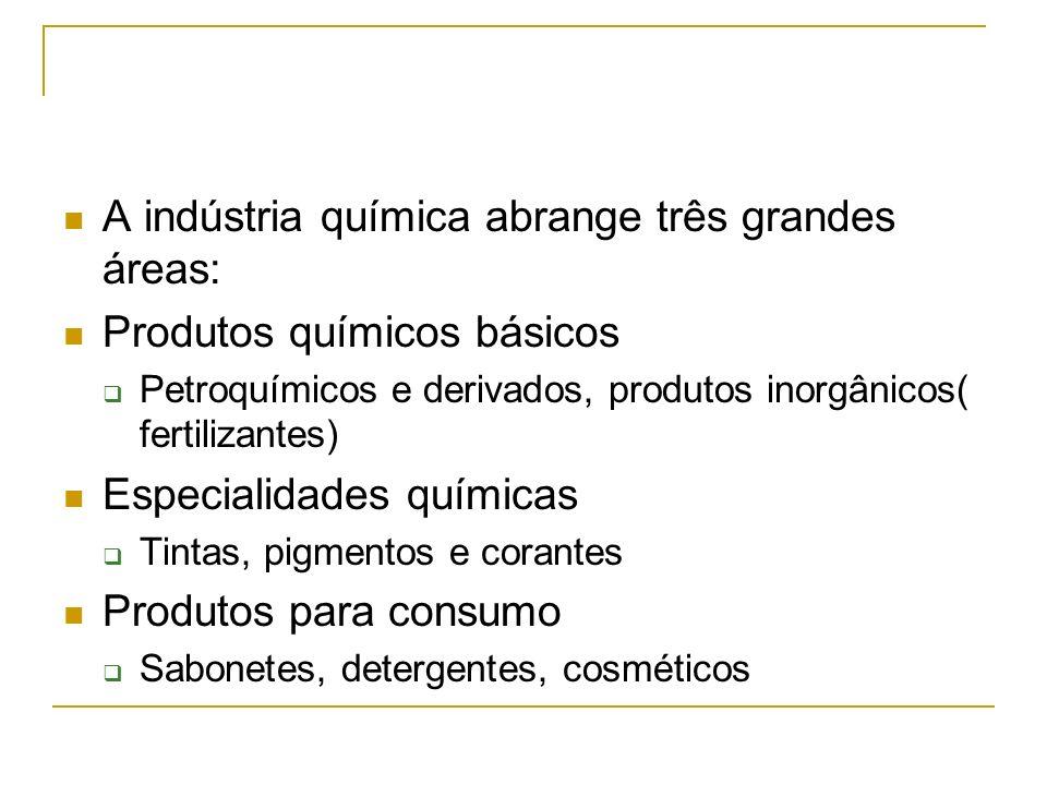 A indústria química abrange três grandes áreas: