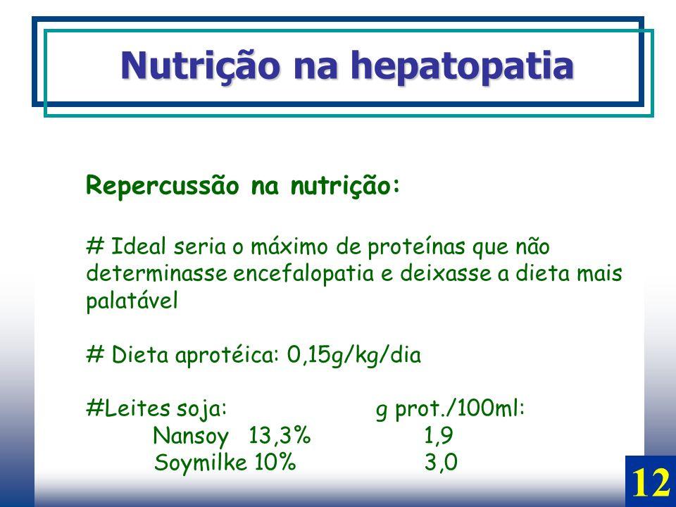 12 Nutrição na hepatopatia Repercussão na nutrição: