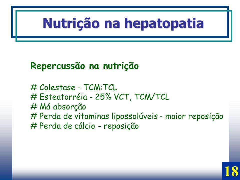 18 Nutrição na hepatopatia Repercussão na nutrição