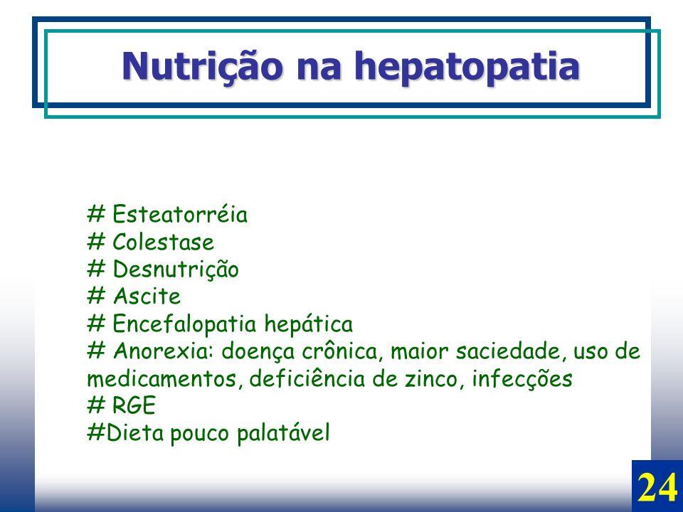 24 Nutrição na hepatopatia # Esteatorréia # Colestase # Desnutrição