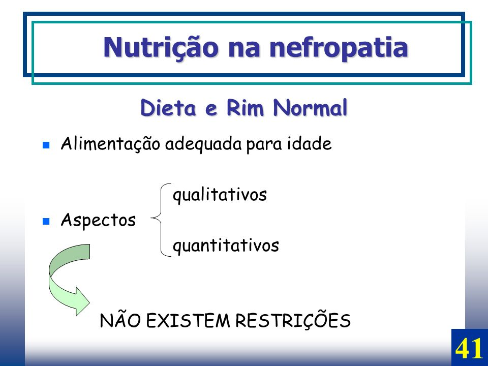 41 Nutrição na nefropatia Dieta e Rim Normal