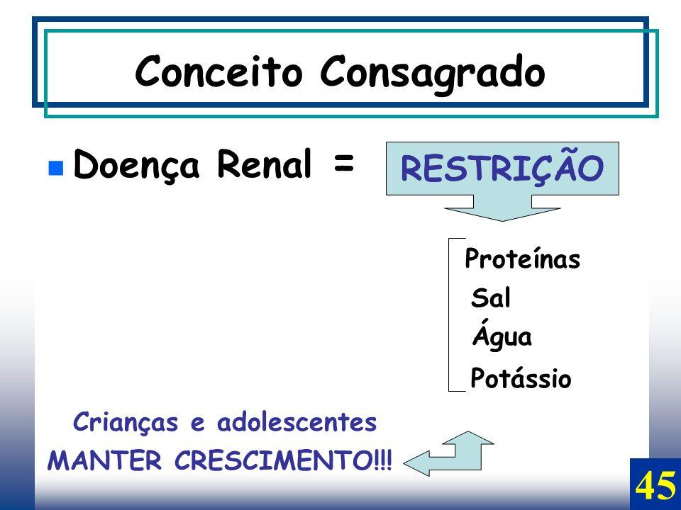 Conceito Consagrado 45 Doença Renal = RESTRIÇÃO Proteínas