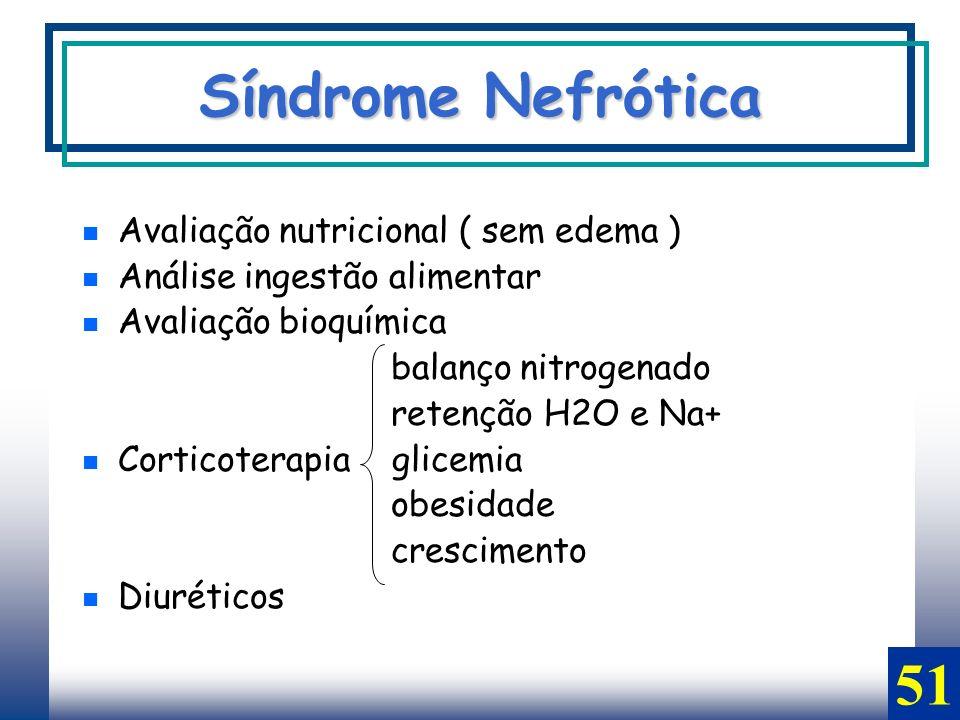 Síndrome Nefrótica 51 Avaliação nutricional ( sem edema )