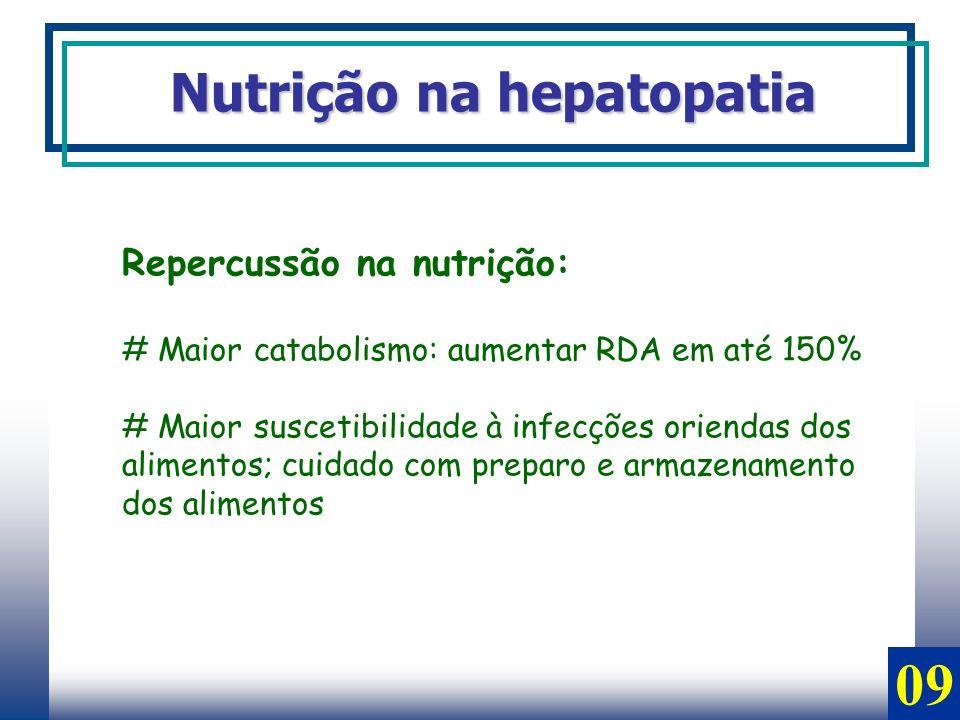 09 Nutrição na hepatopatia Repercussão na nutrição: