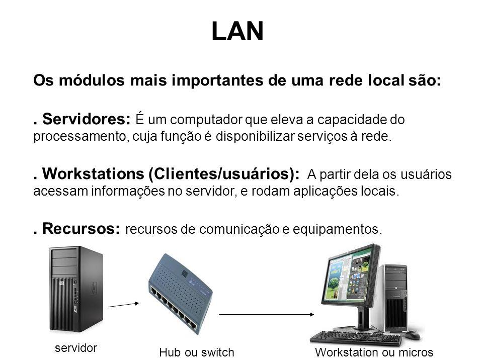 LAN Os módulos mais importantes de uma rede local são: