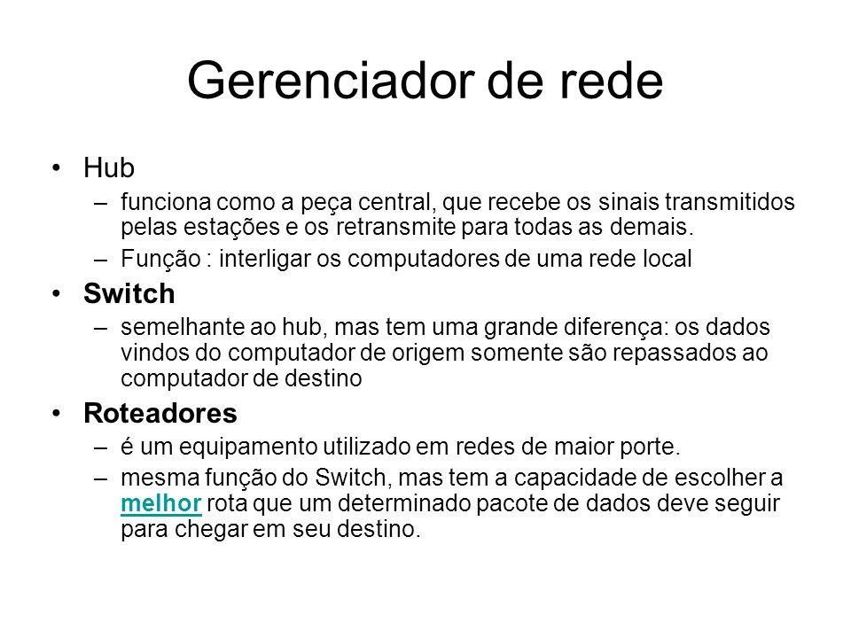Gerenciador de rede Hub Switch Roteadores