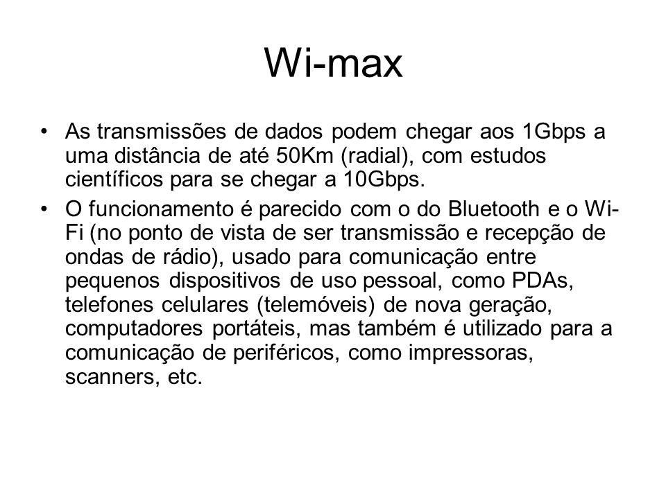 Wi-max As transmissões de dados podem chegar aos 1Gbps a uma distância de até 50Km (radial), com estudos científicos para se chegar a 10Gbps.