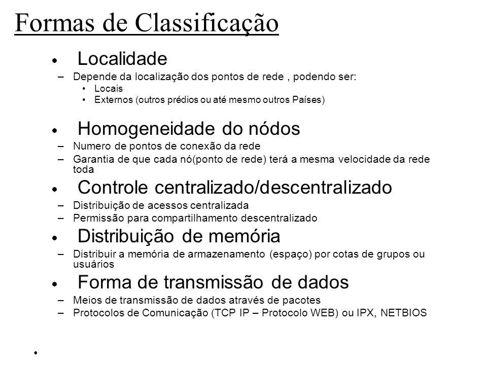 Formas de Classificação