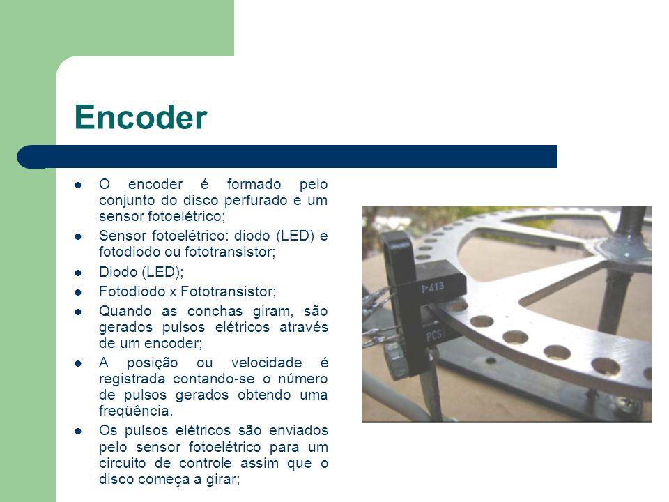 EncoderO encoder é formado pelo conjunto do disco perfurado e um sensor fotoelétrico;