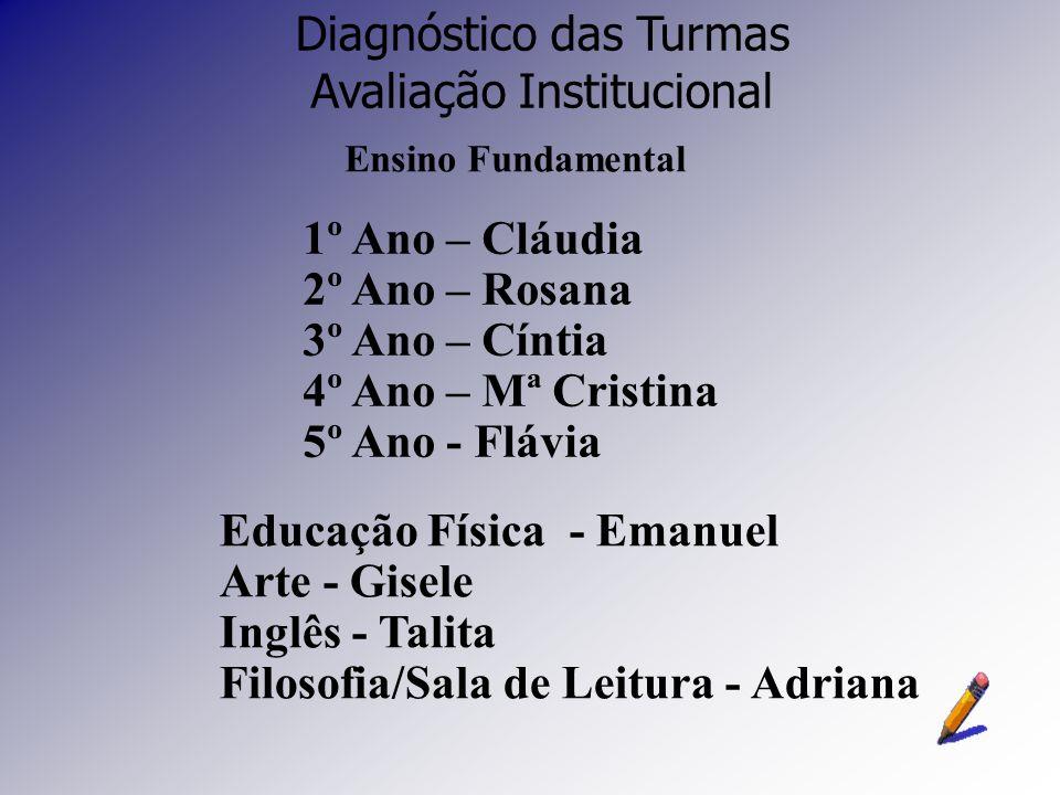 Diagnóstico das Turmas Avaliação Institucional
