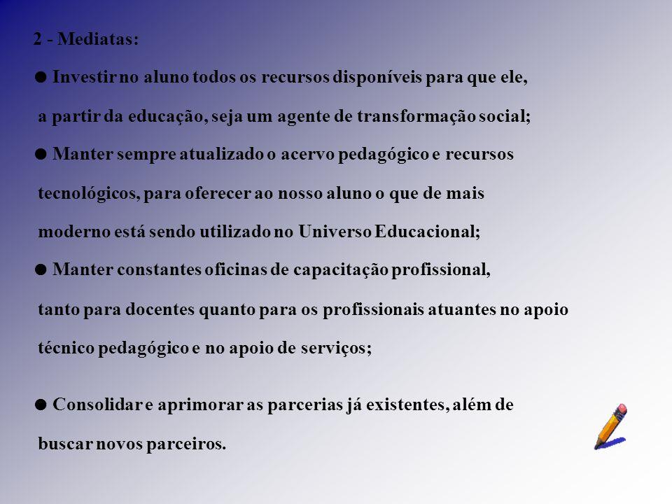 2 - Mediatas: ● Investir no aluno todos os recursos disponíveis para que ele,