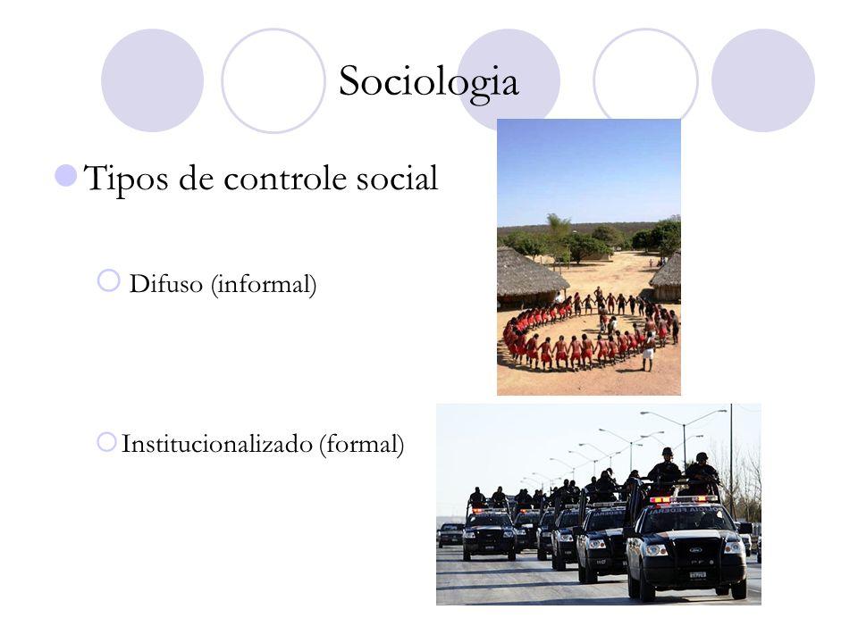 Sociologia Tipos de controle social Difuso (informal)