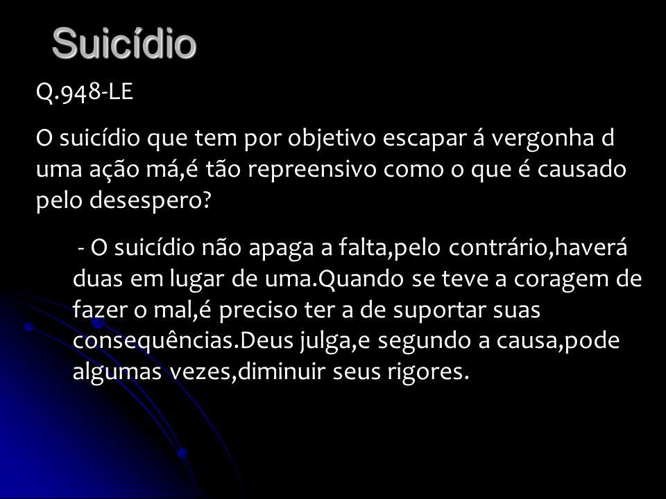 Suicídio Q.948-LE. O suicídio que tem por objetivo escapar á vergonha d uma ação má,é tão repreensivo como o que é causado pelo desespero