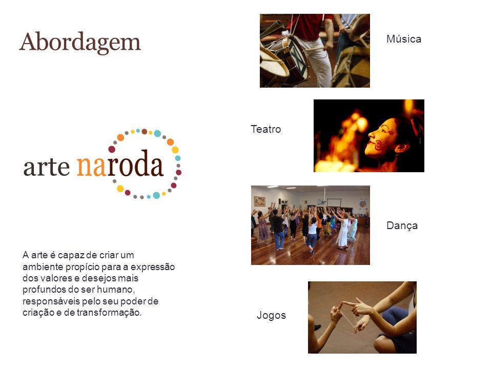 arte Abordagem Música Teatro Dança Jogos