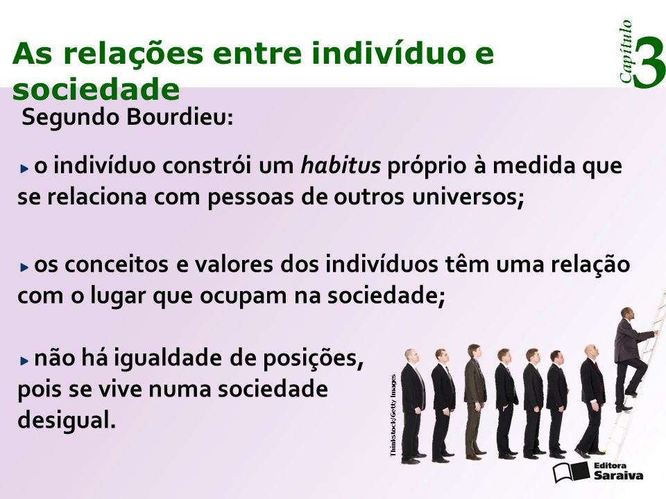 3 As relações entre indivíduo e sociedade Segundo Bourdieu: Capítulo