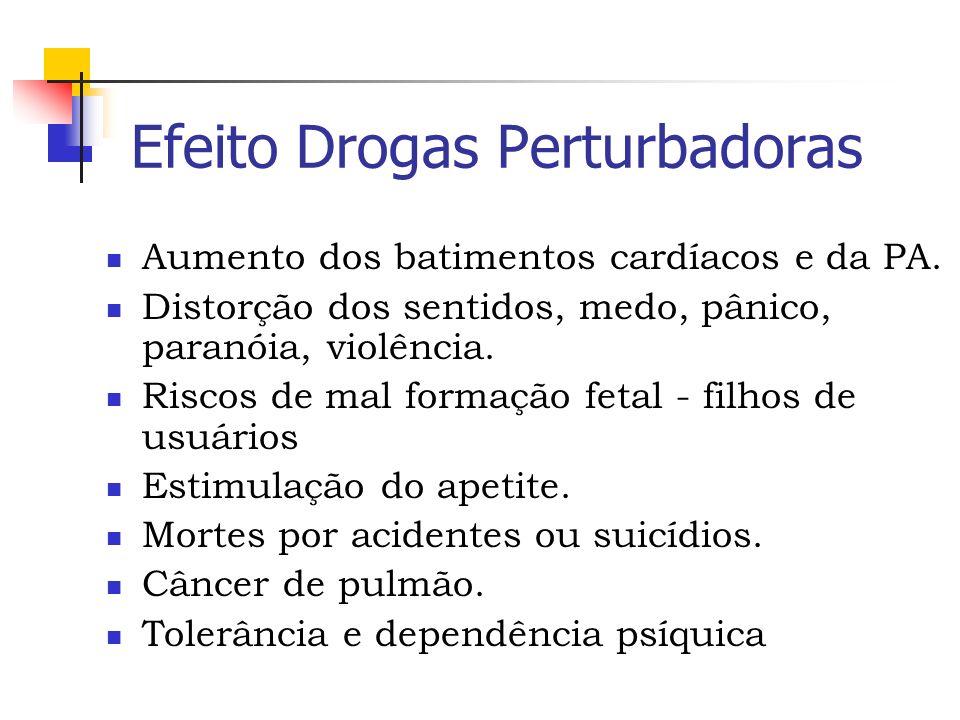 Efeito Drogas Perturbadoras