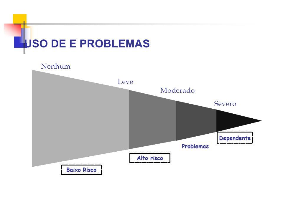 USO DE E PROBLEMAS Nenhum Leve Moderado Severo Dependente Problemas
