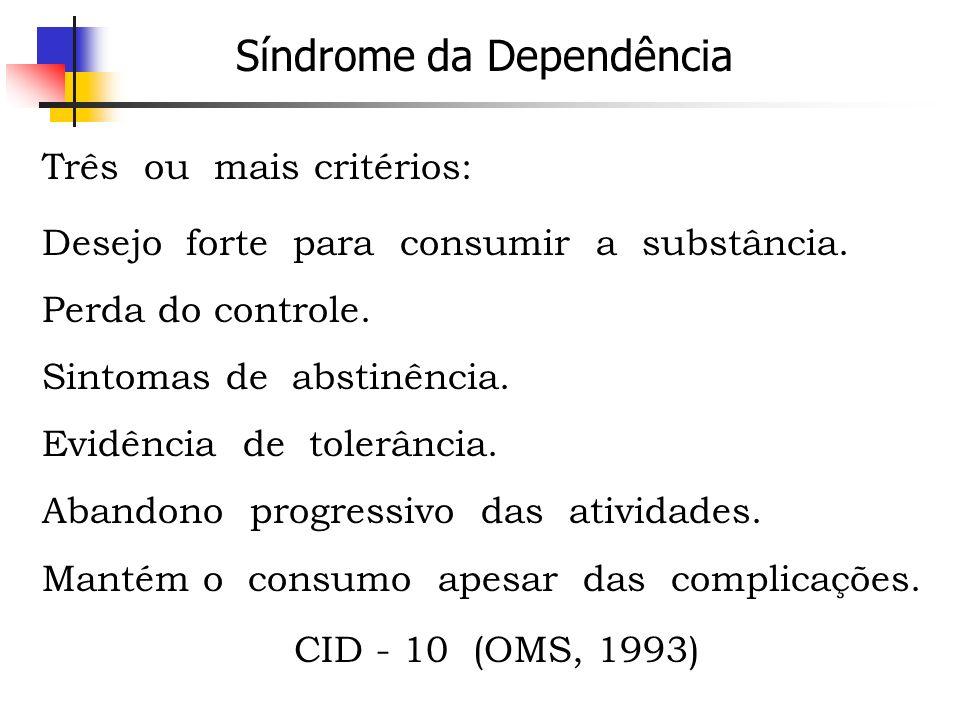 Síndrome da Dependência
