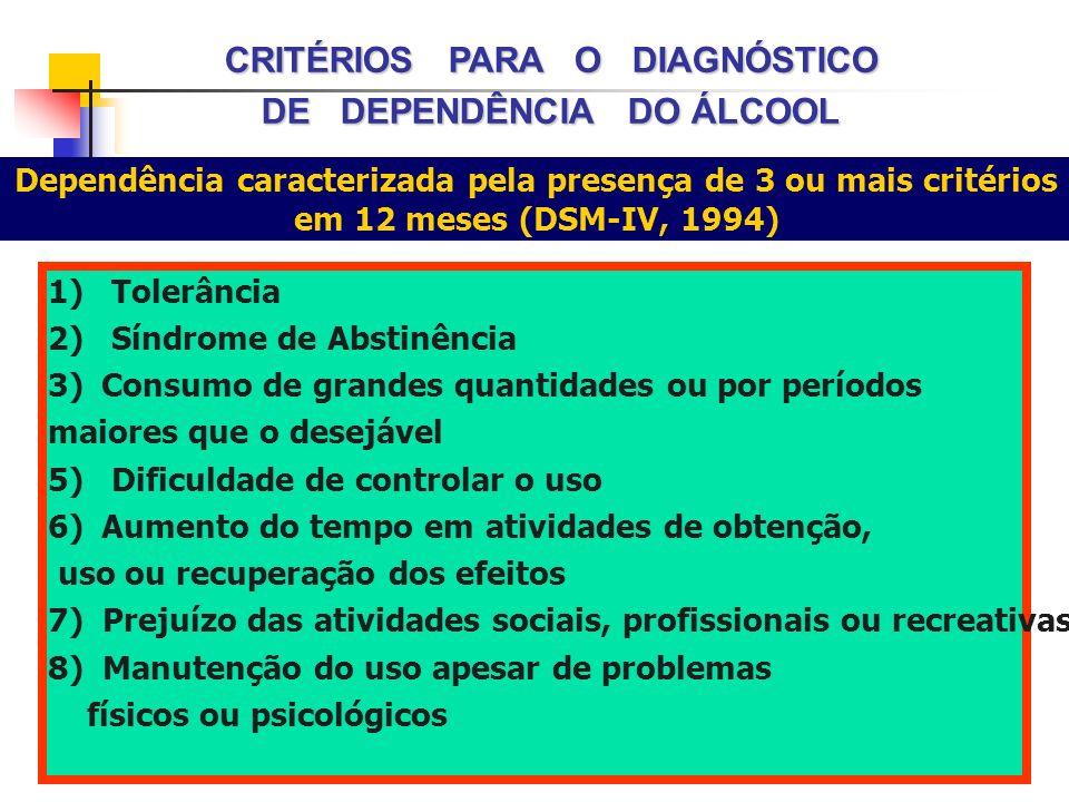CRITÉRIOS PARA O DIAGNÓSTICO DE DEPENDÊNCIA DO ÁLCOOL