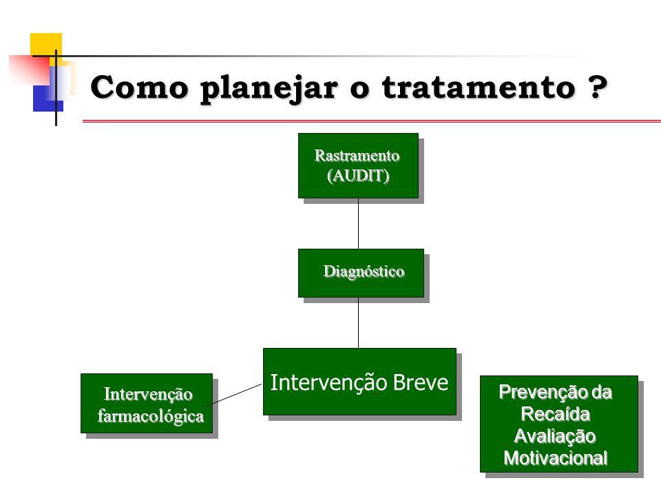 Como planejar o tratamento