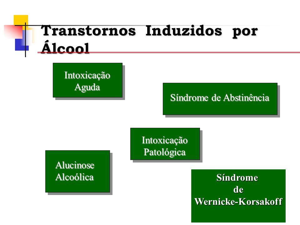 Transtornos Induzidos por Álcool
