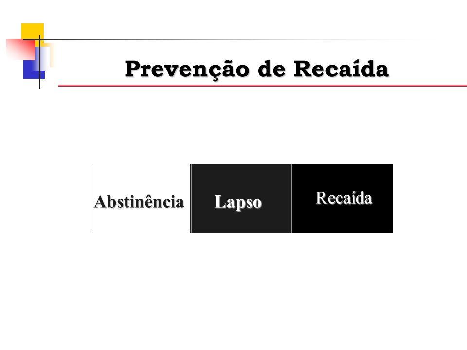 Prevenção de Recaída Recaída Abstinência Lapso