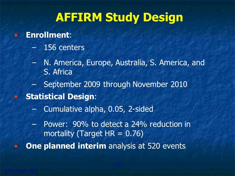 AFFIRM Study Design Enrollment: 156 centers