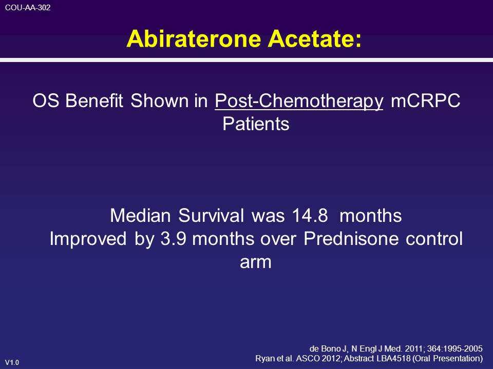 Abiraterone Acetate: