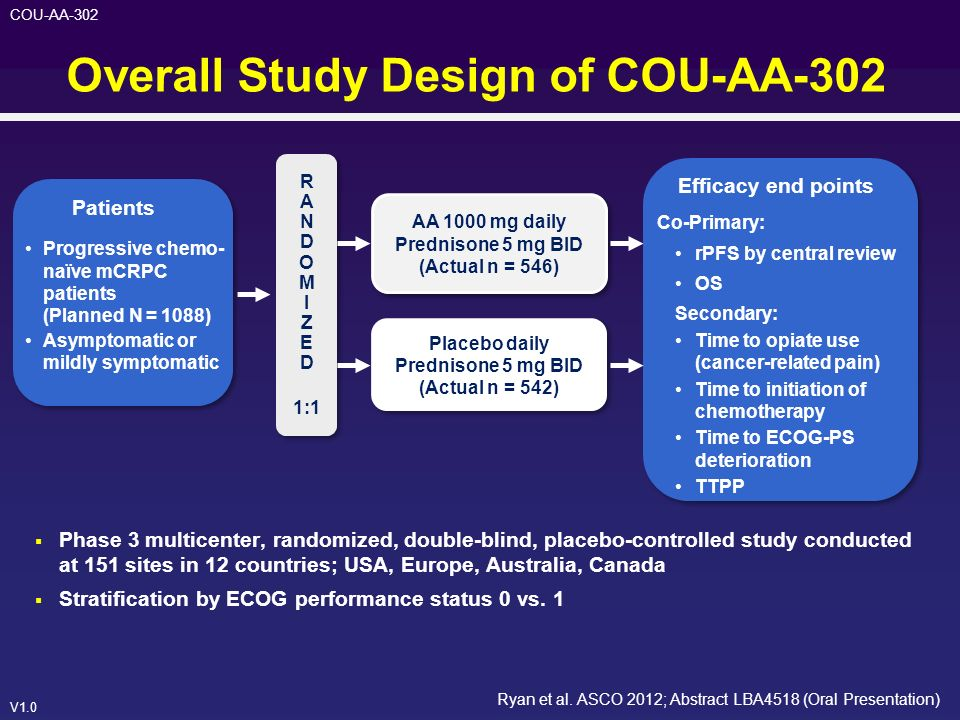 Overall Study Design of COU-AA-302