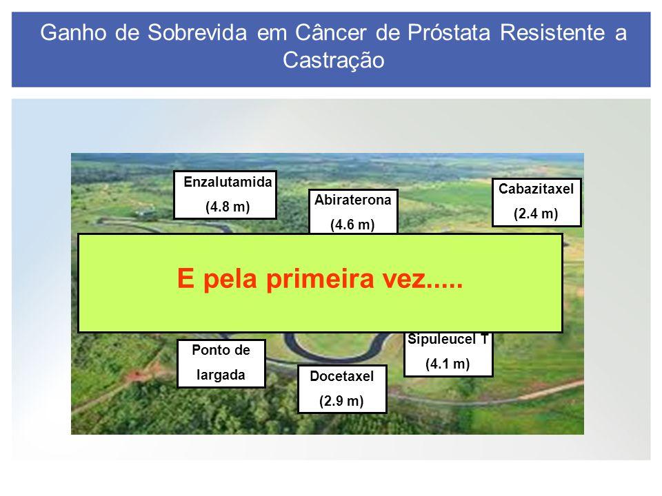 Ganho de Sobrevida em Câncer de Próstata Resistente a Castração