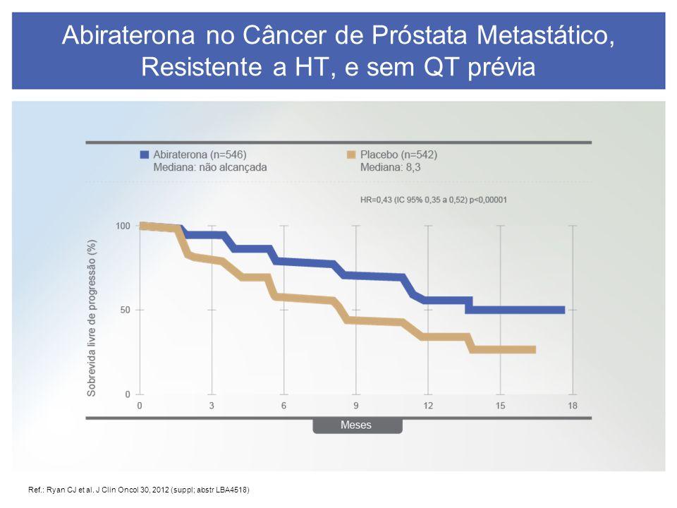 Abiraterona no Câncer de Próstata Metastático, Resistente a HT, e sem QT prévia
