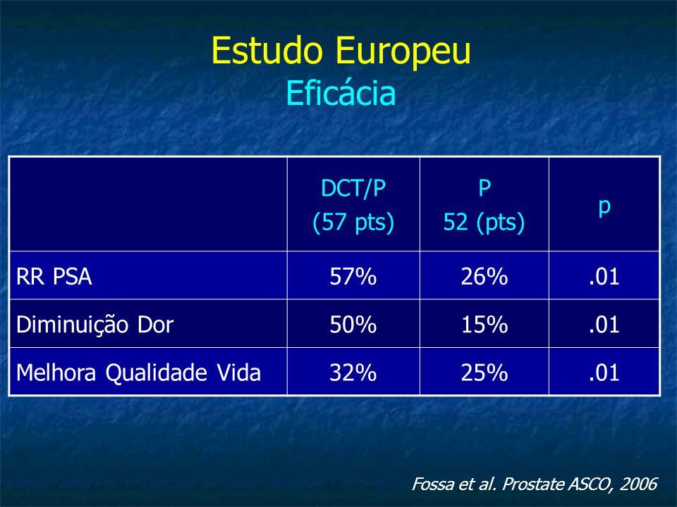 Estudo Europeu Eficácia