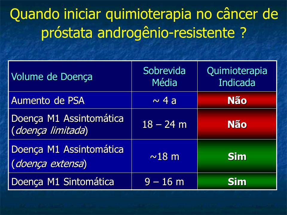 Quimioterapia Indicada