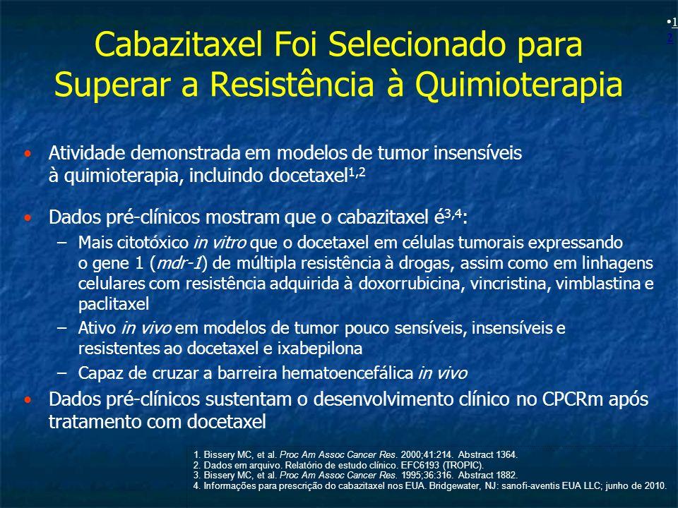 Cabazitaxel Foi Selecionado para Superar a Resistência à Quimioterapia