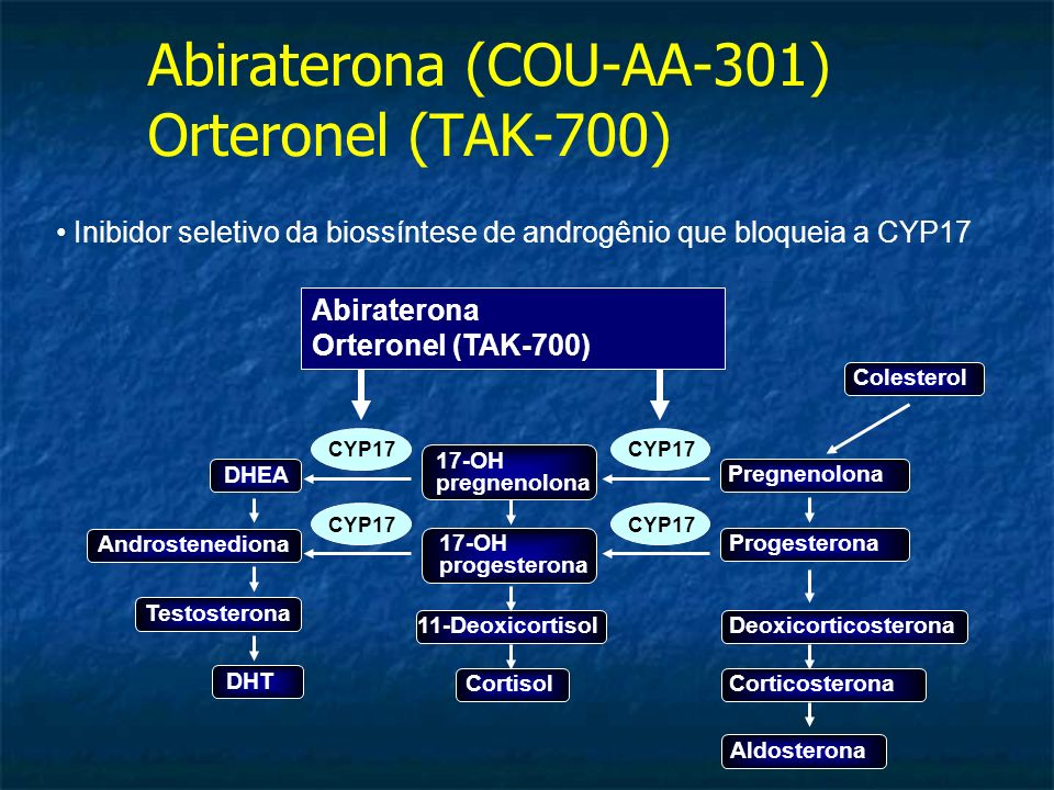 Abiraterona (COU-AA-301) Orteronel (TAK-700)