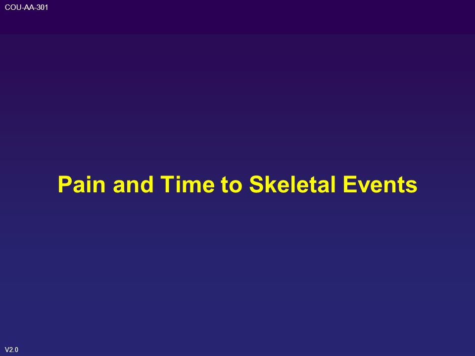Pain and Time to Skeletal Events