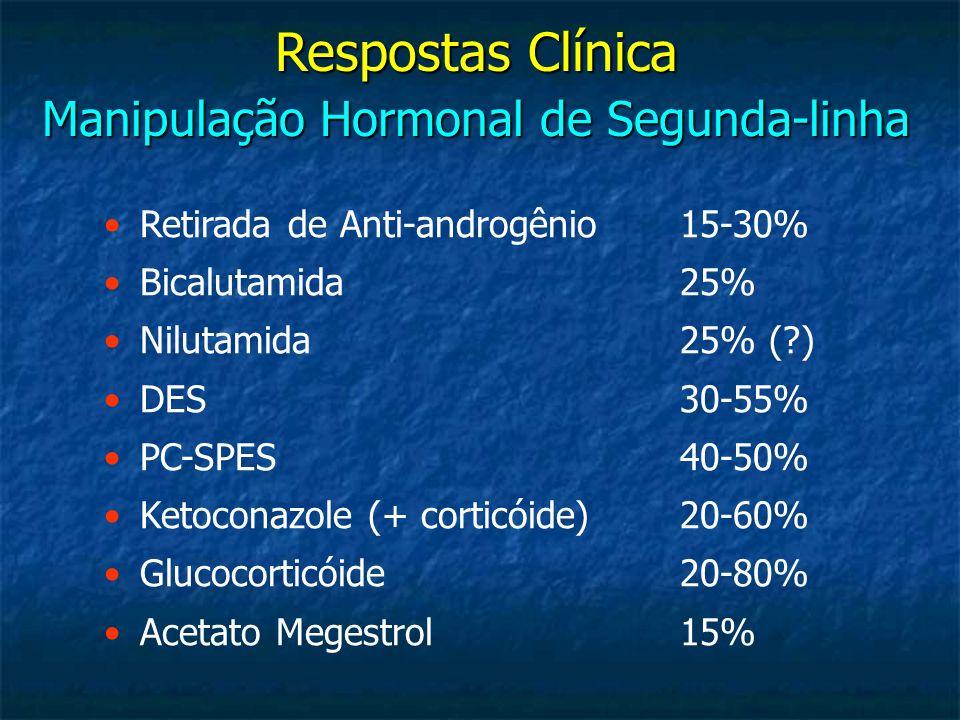 Respostas Clínica Manipulação Hormonal de Segunda-linha