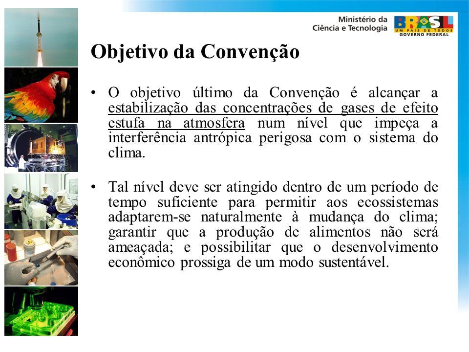 Objetivo da Convenção