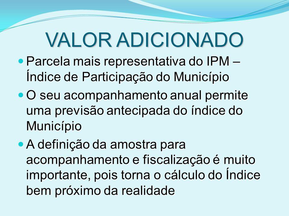 VALOR ADICIONADO Parcela mais representativa do IPM – Índice de Participação do Município.
