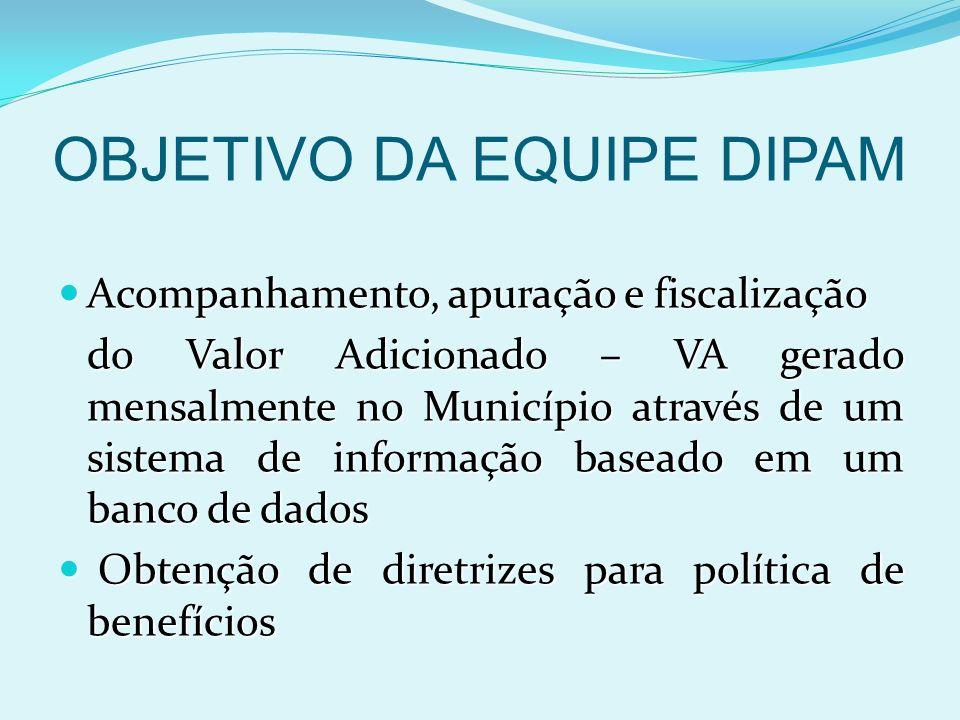 OBJETIVO DA EQUIPE DIPAM