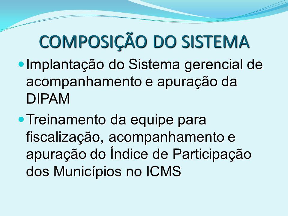 COMPOSIÇÃO DO SISTEMA Implantação do Sistema gerencial de acompanhamento e apuração da DIPAM.