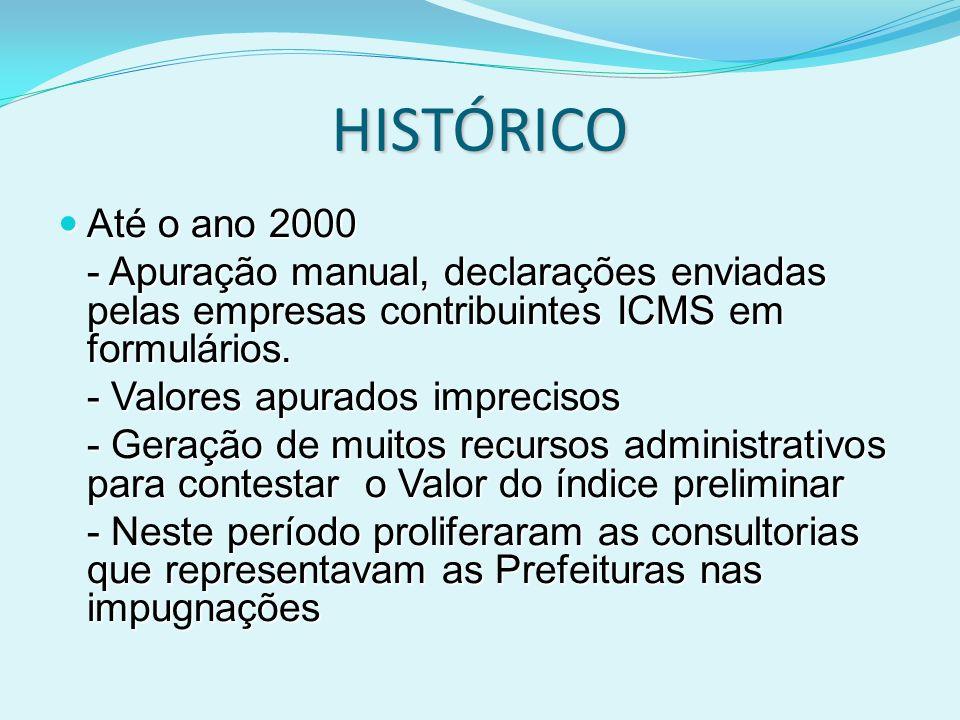 HISTÓRICOAté o ano 2000. - Apuração manual, declarações enviadas pelas empresas contribuintes ICMS em formulários.