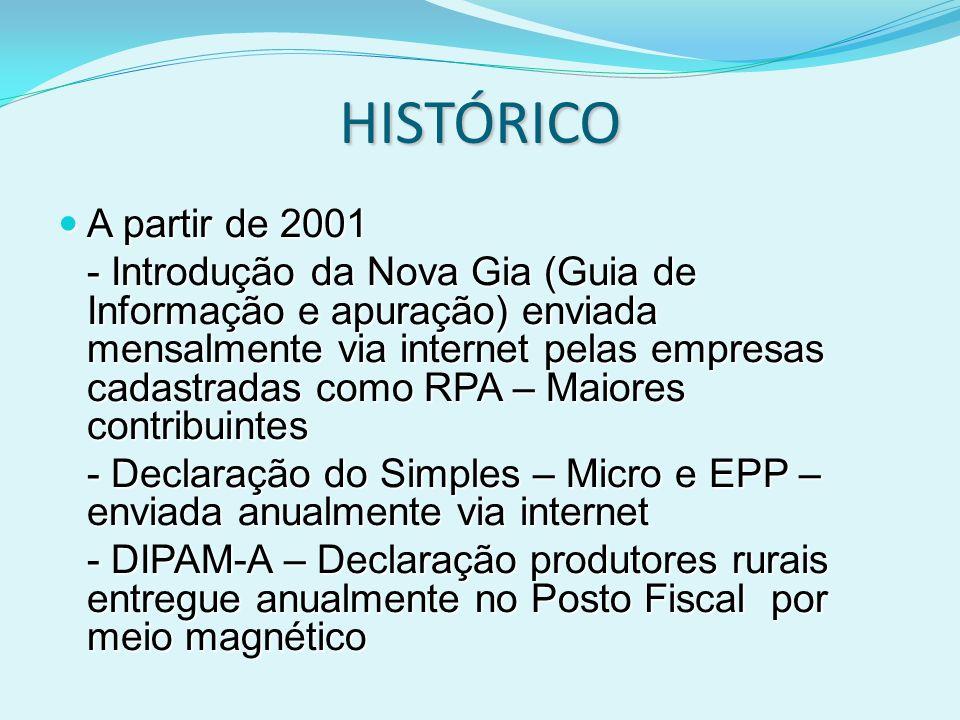 HISTÓRICO A partir de 2001.