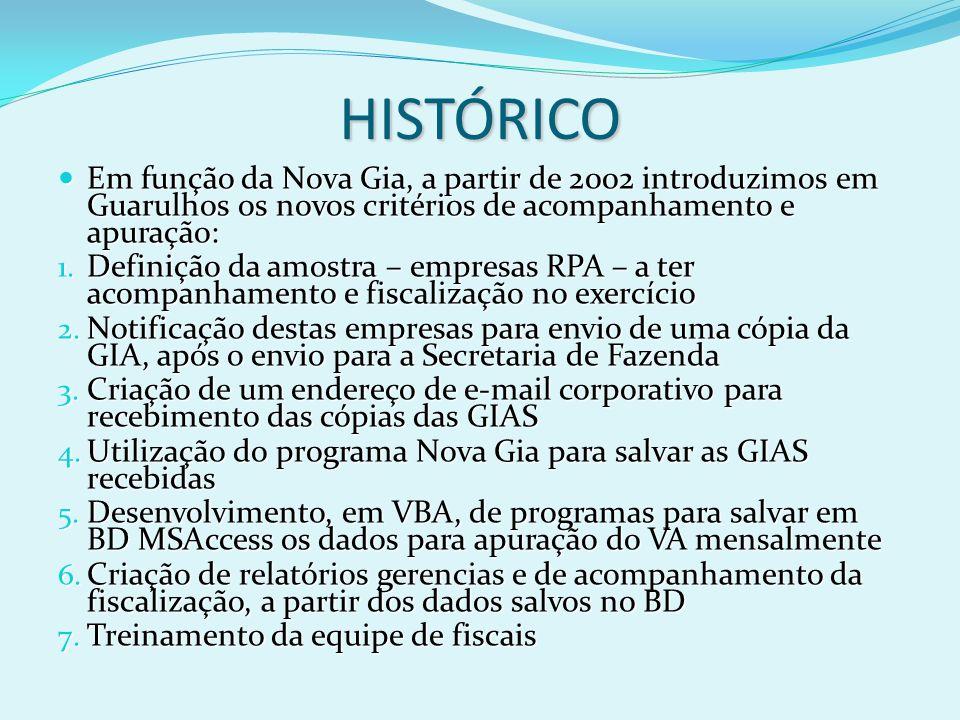 HISTÓRICO Em função da Nova Gia, a partir de 2002 introduzimos em Guarulhos os novos critérios de acompanhamento e apuração: