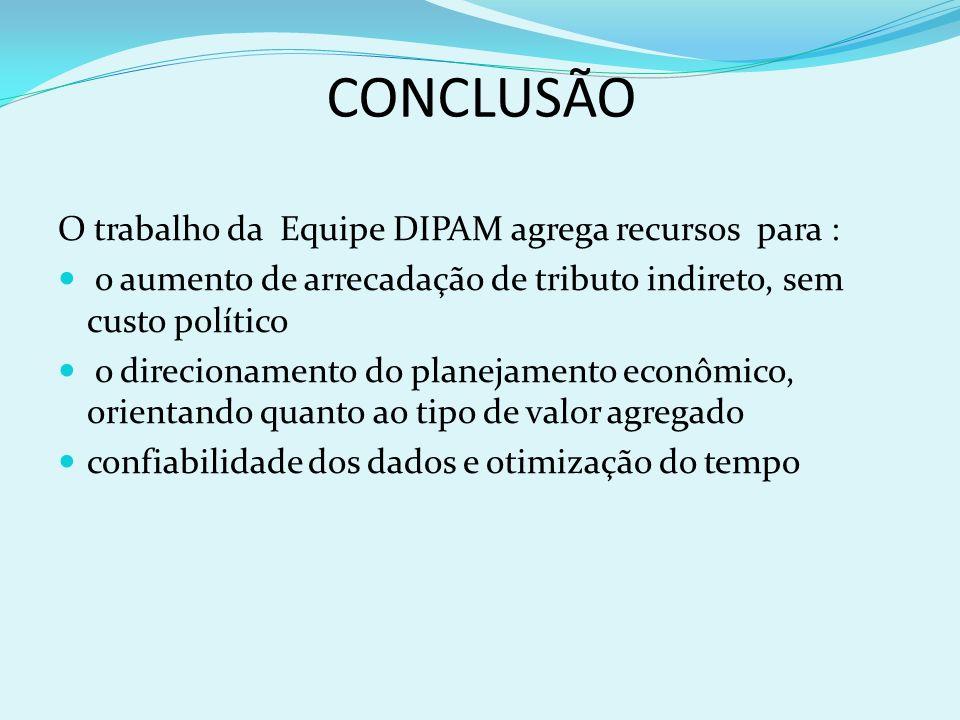 CONCLUSÃO O trabalho da Equipe DIPAM agrega recursos para :