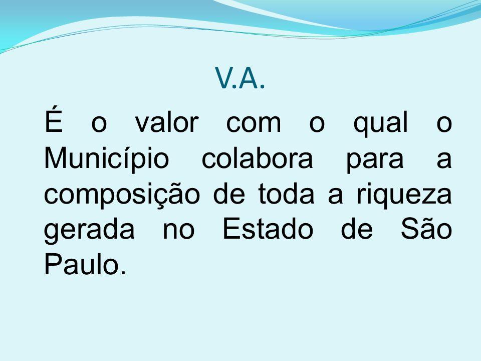 V.A.É o valor com o qual o Município colabora para a composição de toda a riqueza gerada no Estado de São Paulo.
