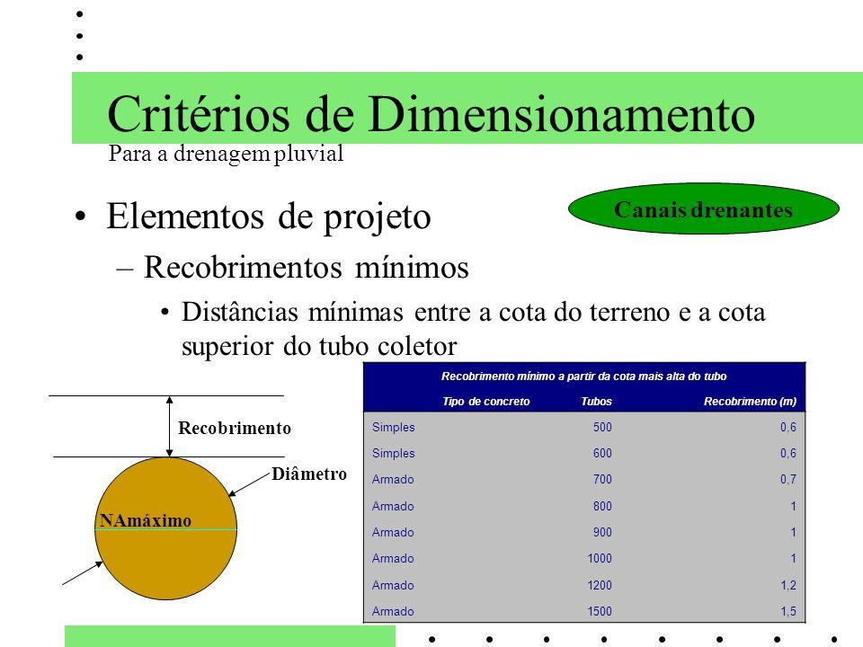 Critérios de Dimensionamento