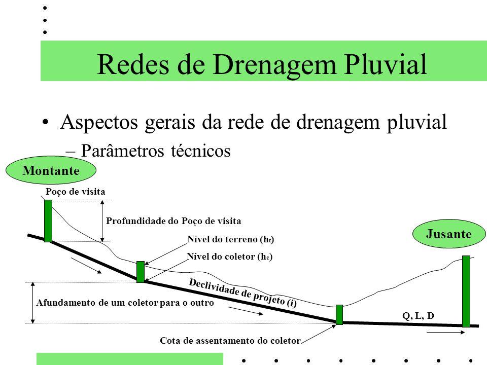 Redes de Drenagem Pluvial